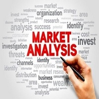 SMM - marketing-analysis